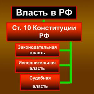 Органы власти Котельников